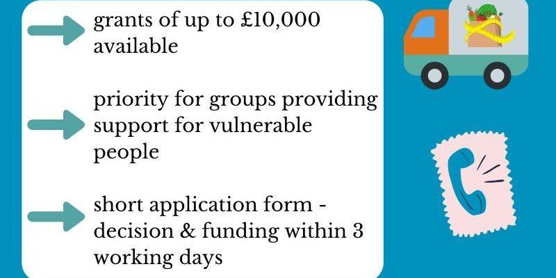 Coronavirus apply for funding