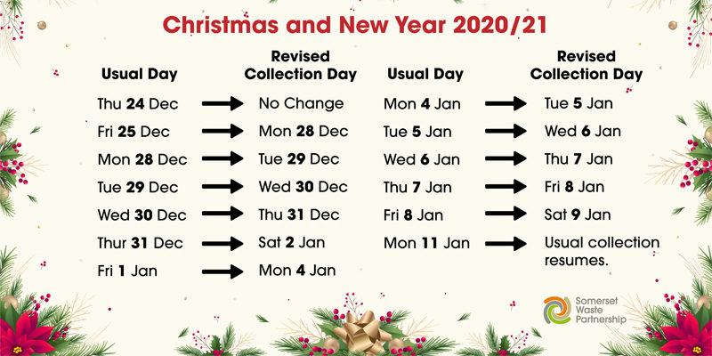 swp christmas 2020 collections
